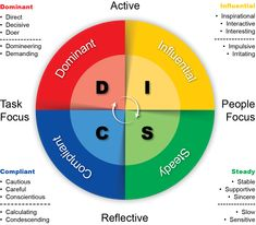 disc - Google Search