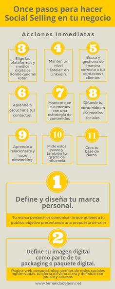 Infografia de los 11 pasos para hacer social selling
