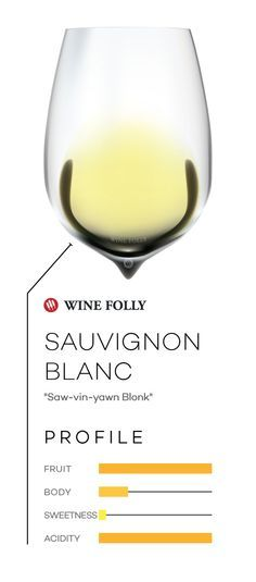 Basic types of wine: Sauvignon Blanc http://winefolly.com/review/common-types-of-wine/