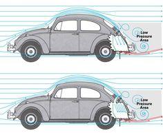 Diario de um fusca ap: Dezembro 2011 Volkswagen Beetle Vintage, Auto Volkswagen, Beetle Car, Volkswagen Group, Fusca Motor Ap, Carros Vw, Go Kart Plans, Vw Pickup, Vw Engine