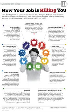 How your job is killing you #infografía Good to know but would be nice if solutions were offered as well.