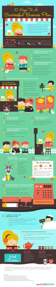 10 keys to a successful business plan #infografia #infographic