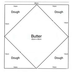 Butter dough graph Croissant Recipe, Croissant Dough, Homemade Croissants, Tray Bakes, Butter, Simple, Brunch Recipes, Baked Goods, French