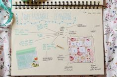 * magnoliaelectric: how to stay creative/inspired II {journal & smashbook}