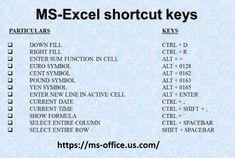 Word Shortcut Keys, Computer Shortcut Keys, Computer Basics, Computer Help, Computer Tips, Computer Keyboard, Simple Life Hacks, Useful Life Hacks, Accounting Exam