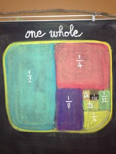 Waldorf ~ 4th grade ~ Math ~ Fractions ~ chalkboard drawing