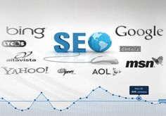 Top SEO Manhattan Company has clients speaking for themselves.  #topSEOManhattan