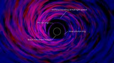 NASA Study Bridges the Gap Between Theory and Black Hole Observations