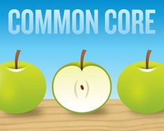 #4: Navigating Common Core? Check out our resource page with articles on lesson planning, assessment, research plus resources for doing all of these.