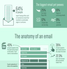 The Anatomy of a Perfect Email Infographic 3