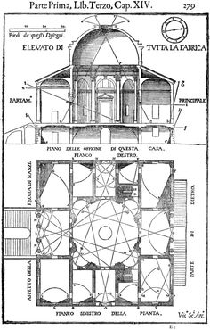 VILLA PISANI DETTA LA ROCCA, LONIGO, VICENZA. FOTOGRAFIA DI VACLAV SEDY VINCENZO SCAMOZZI, IDEA DELL'ARCHITETTURA UNIVERSALE, (VENEZIA 1615): PIANTA E SEZIONE DI VILLA PISANI DETTA LA ROCCA. VICENZA, CENTRO INTERNAZIONALE DI STUDI DI ARCHITETTURA A. PALLADIO Vincenzo Scamozzi, Vaclav Sedy · Nella Mente di Vincenzo Scamozzi