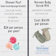 Norwex Biz, Norwex Cleaning, Norwex Party, Norwex Consultant, Body Scrub, Melaleuca, Hacks, Posts, Ideas