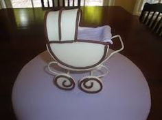 Image result for Images of gumpaste pram for a birthday cake