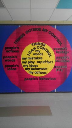 Leader in Me circle of control bulletin board. It is 12' x 8'