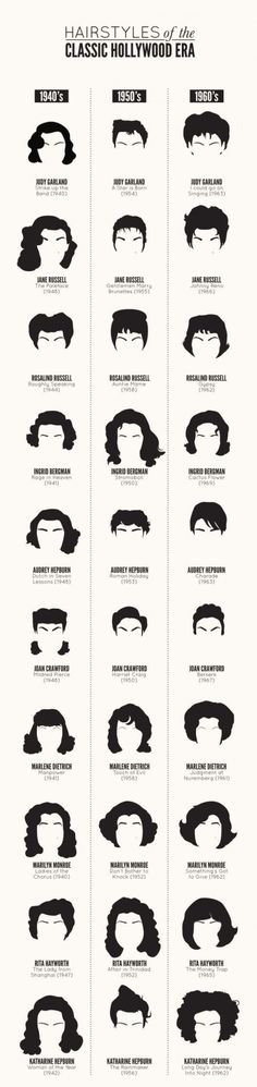 Hairstyles of the Classic Hollywood Era. But this pin should really be called Ellis B could pull off and/or at least recreate on someone else any of these hairstyles Hairstyles of the Classic Hollywood Era. But this pin should really be called Vintage Wedding Nails, Hair Wedding, 1940s Wedding, Pelo Retro, 1940s Hairstyles, Hollywood Hairstyles, Wedding Hairstyles, Classic Hairstyles, Famous Hairstyles