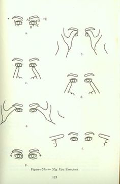 Eye Exersizes and Accupressure Points
