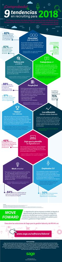 Infografía con 9 tendencias en reclutamiento y gestión del talento. #rrhh #empleo