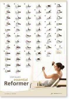Stott Pilates Essential Reformer Wall Chart: Sports & Outdoors: Amazon
