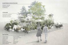 2. Preis: Pixelgarten, © DnD Landschaftsplanung