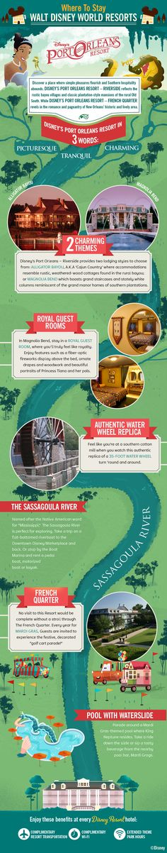 Disney's Port Orleans Resort, all summed up in one info graphic.