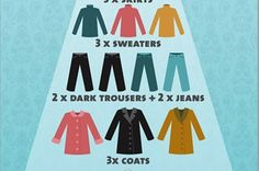22 Fashion Infographics You Need In Your Life