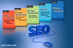 #SEO services provider - Get your website on first page for most competitive keywords.