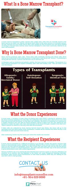 A bone marrow transplant is a difficult procedure to go through. Usually the person receives high doses of chemotherapy and/or radiation to eliminate whatever bone marrow he/she has left to make room for the new marrow transplant.