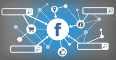 Kampanie Facebook ads przynoszą ogromne zyski w postaci zdobycia nowych potencjalnych klientów wpisujących się w profil naszego klienta docelowego. Najwyższe korzyści dają oczywiście dopiero wtedy, gdy są odpowiednio skierowane. Kierowanie reklam na Facebooku – co musisz wiedzieć Kierując swoją... http://handlowy.news/prawidlowe-kierowanie-reklam-na-facebooku/