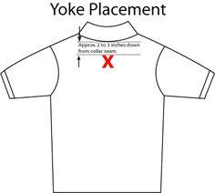 yoke-placement.gif (426×383)