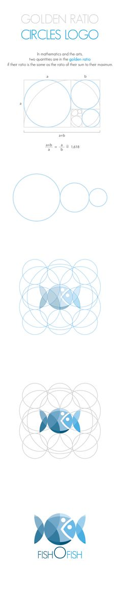 Golden Ratio, Circles Logo by Andrea Banchini