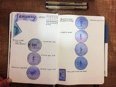 Bullet journal weekly layout, weekly spread #bulletjournal