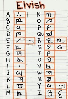Elvish alphabet, use to quilt names in runes Alphabet Code, Alphabet Symbols, Alphabet Writing, Different Alphabets, Secret Code, Ancient Symbols, Mayan Symbols, Viking Symbols, Egyptian Symbols
