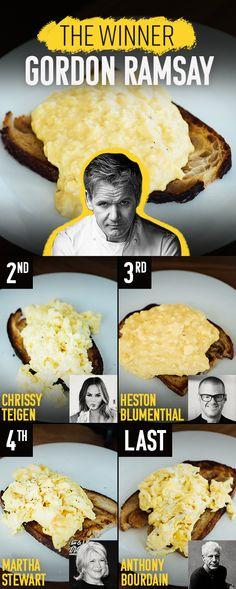 A true culinary showdown. The contenders? Bourdain, Ramsay, Teigen, Blumenthal, and Stewart.