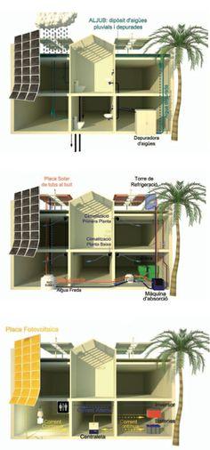 fabrica del sol energias renovables