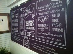 Hand Lettering for a Thanksgiving Chalkboard Menu - by Jonna Isaac