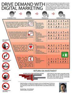 digital-media-marketing-infographic