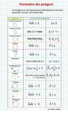 Teaching Math, Montessori, Study, Christian, Journal, Education, School, Blog, Dyscalculia
