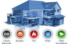 http://www.best-5-home-security-companies.com/adt-security/