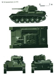 Т-80 последний советский   легкий танк