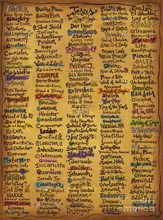 Names of God Painting
