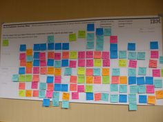 Click through for article: How to combine Design Thinking and Agile in practice — Medium