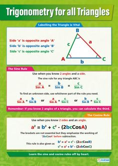 Trigonometry for all Triangles – Maths Poster