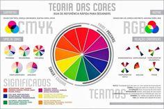 Teoria das Cores - DesignBR