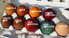 bio tojásfestés újrahasznosítás húsvét