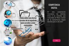 Áreas de la Comptencia Digital, creado por Jordi Pozo Catà #CDigital_INTEF
