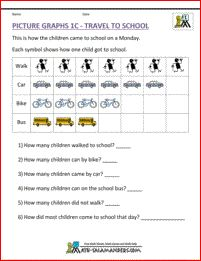 Picture graphs worksheets and activities differentiated and fun to ...