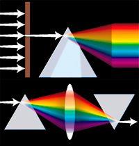 Prisms.jpg (200×210)