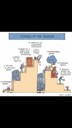 """""""Stages of the Reader"""" Poster · Incidental Comics · Online Store Powered by Storenvy Book Memes, Book Quotes, I Love Books, Books To Read, Book Fandoms, Love Reading, Writing A Book, Book Lists, Book Worms"""