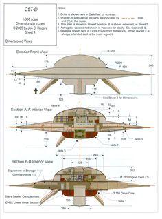 Forbidden Planet - Star Ship Details