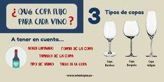 tipos de copas de vino Wine to you